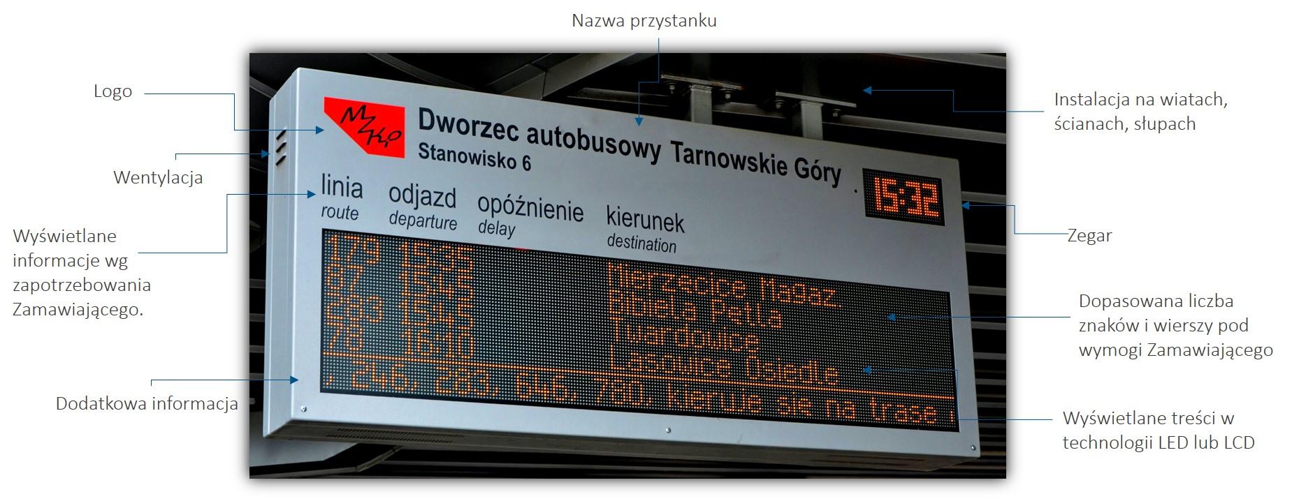 Wyświetlaczw informacji pasażerskiej producent
