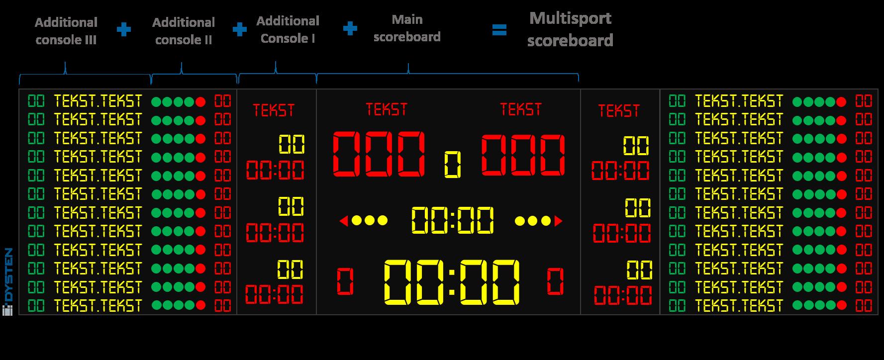 electronic LED scoreboard multisport for sport objects