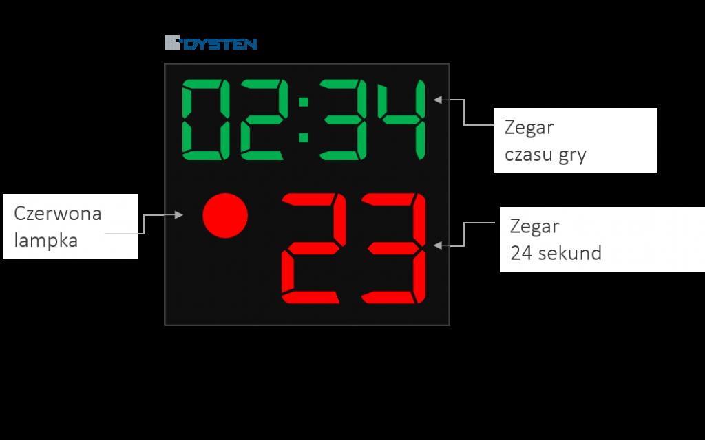 zegar czasu gry do koszykówki