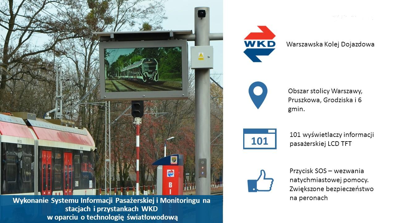Tablica informacji pasażerskiej WKD